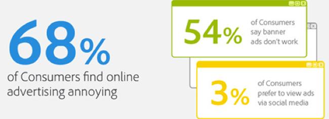 Illustration Consumer and digital advertising